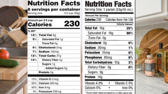 Macro Diet Tracking Food